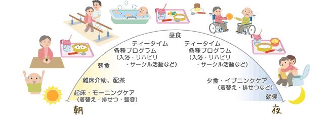 img_sinfo_schedule4